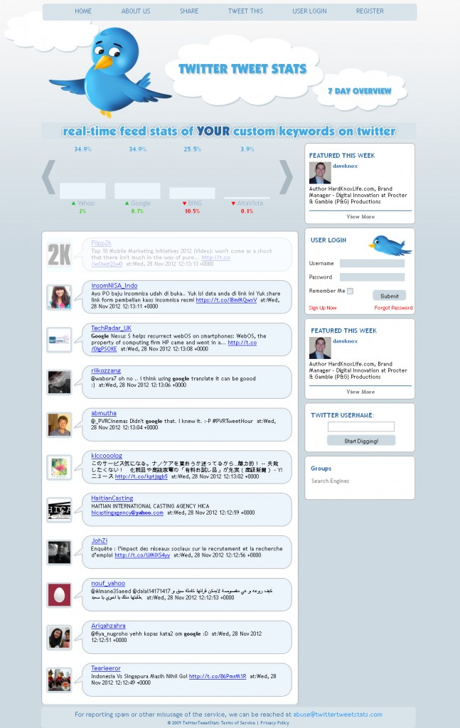 Joomla Site with Twitter API - Aspire Solutions